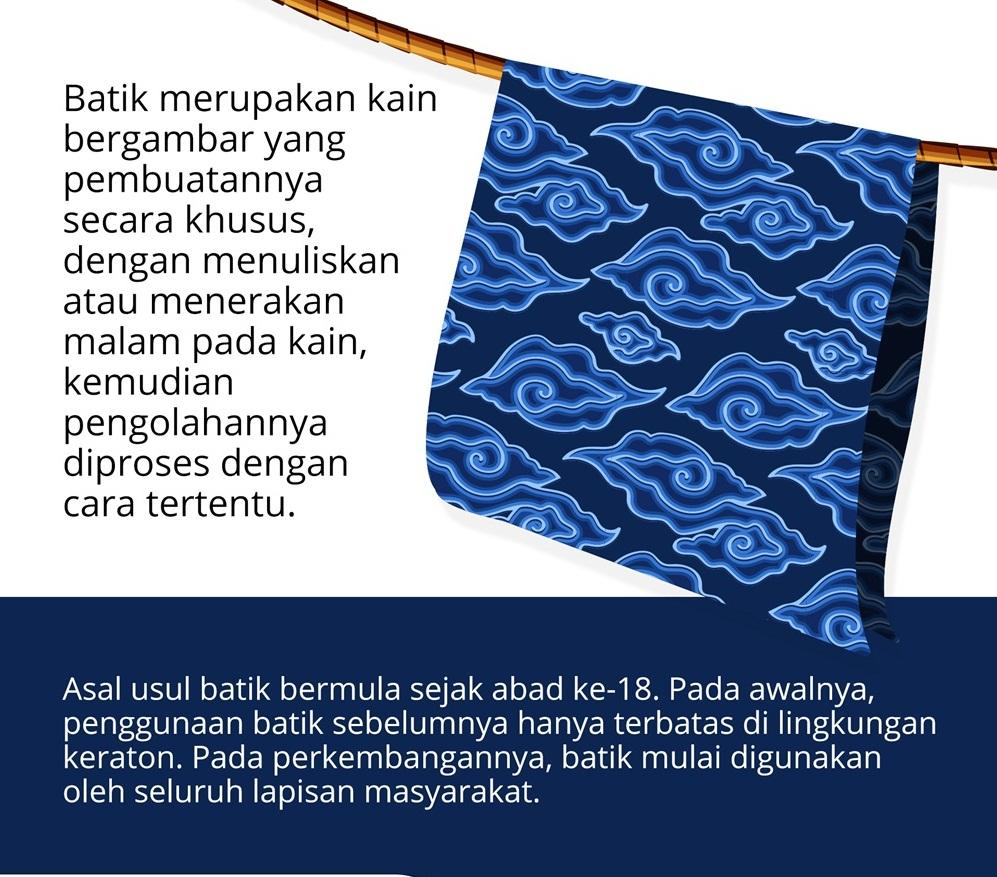 Peringatan Hari Batik Nasional, Seskab: Batik Jadi Perekat Sekaligus Simbol Persatuan