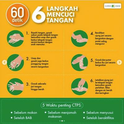 6-langkah-mencuci-tangan