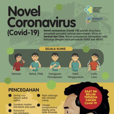 COVID-19-masyarakat