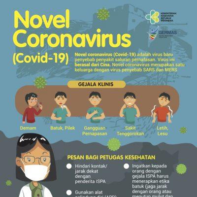 COVID-19-petugas-kesehatan