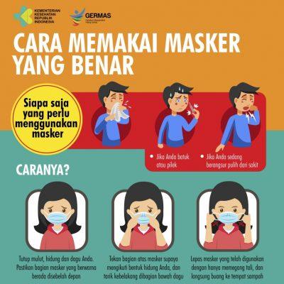cara-memakai-masker